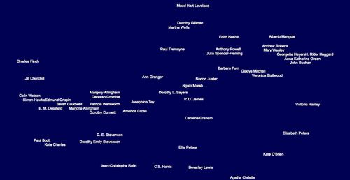 The Literature Map, Dorothy L. Sayers